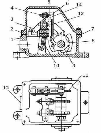 устройство концевого выключателя ку-701