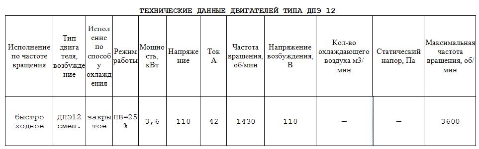 Технические данные ДПЭ-12