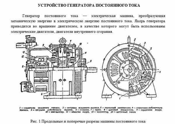 конструкция генератора постоянного тока