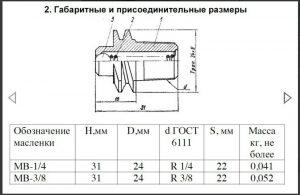 Масленка винтовая МВ-3/8