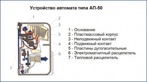 Устройство Автоматического выключателя АП50Б 3МТ 40A