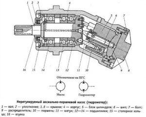 Гидромотор(насос) 310.112.00